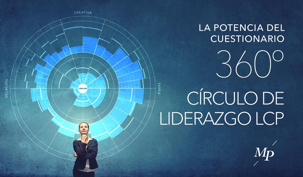 Cuestionario-360-circulo-liderazgo Mireia Poch
